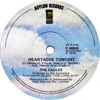 Cover Eagles - Heartache Tonight