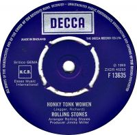 Cover The Rolling Stones - Honky Tonk Women